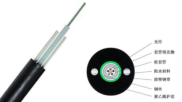 4~12芯GYXTW中心束管式光缆