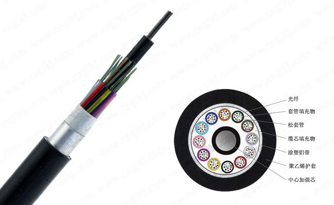 GYTA光缆,4~144芯光缆,gyta层绞式光缆